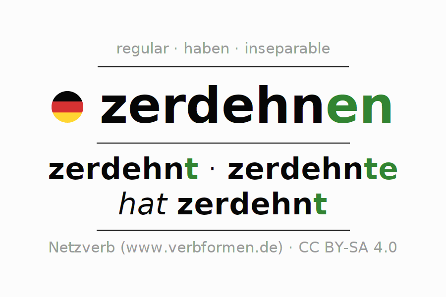 Entire conjugation of the German verb sich zerdehnen. All tenses and modes are clearly represented in a table.