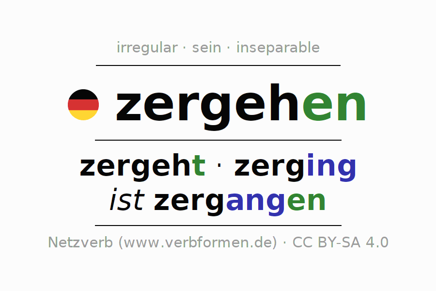 Entire conjugation of the German verb zergehen. All tenses are clearly represented in a table.