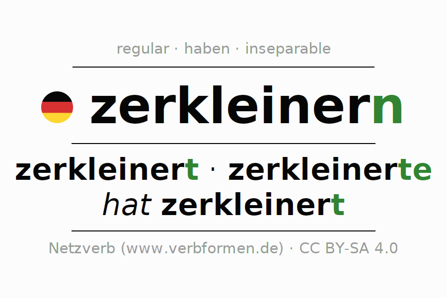 Conjugation of German verb zerkleinern