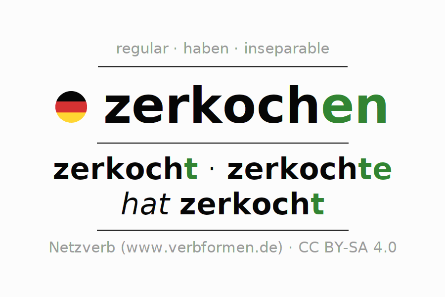 Entire conjugation of the German verb zerkochen (ist). All tenses and modes are clearly represented in a table.