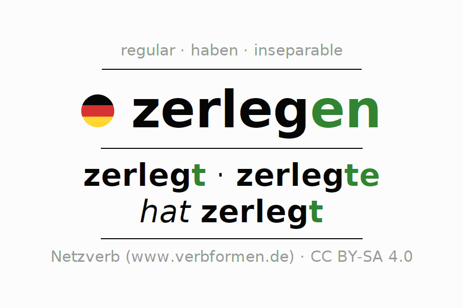 Entire conjugation of the German verb zerlegen. All tenses and modes are clearly represented in a table.