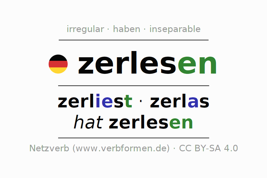 Entire conjugation of the German verb zerlesen. All tenses are clearly represented in a table.