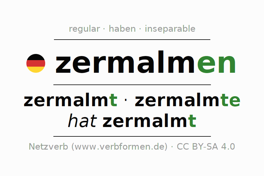 Entire conjugation of the German verb zermalmen. All tenses and modes are clearly represented in a table.