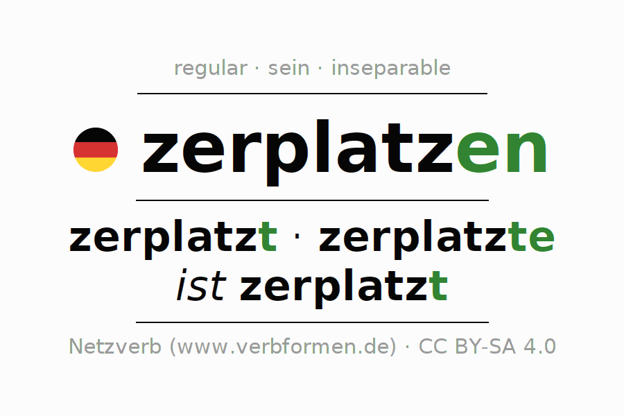 Entire conjugation of the German verb zerplatzen. All tenses and modes are clearly represented in a table.