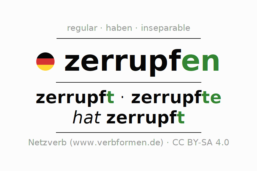 Entire conjugation of the German verb zerrupfen. All tenses are clearly represented in a table.