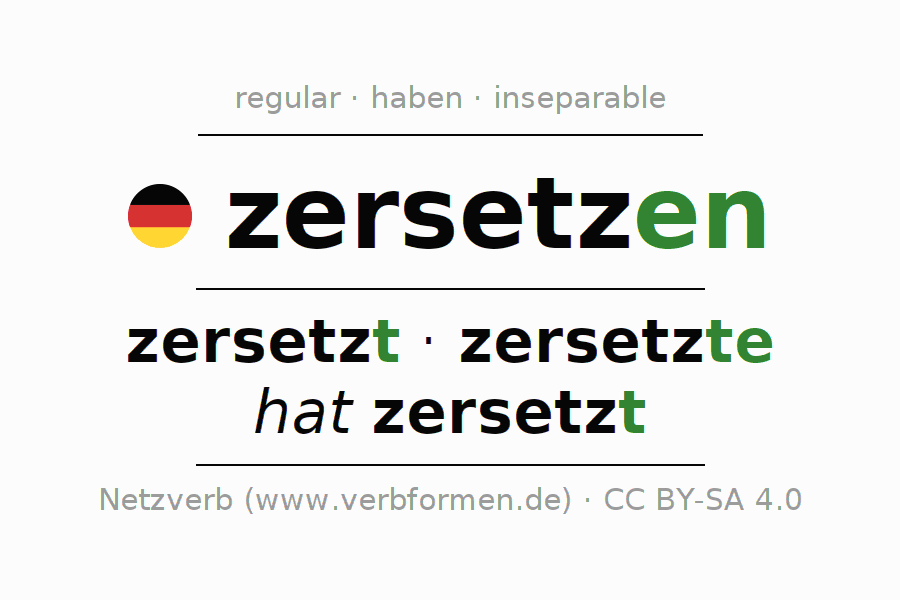 Entire conjugation of the German verb zersetzen. All tenses are clearly represented in a table.