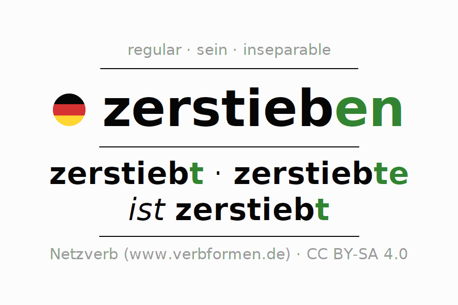 Entire conjugation of the German verb zerstieben (unr). All tenses and modes are clearly represented in a table.
