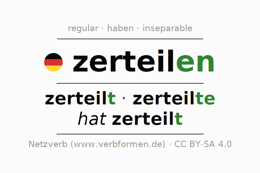 Entire conjugation of the German verb zerteilen. All tenses are clearly represented in a table.