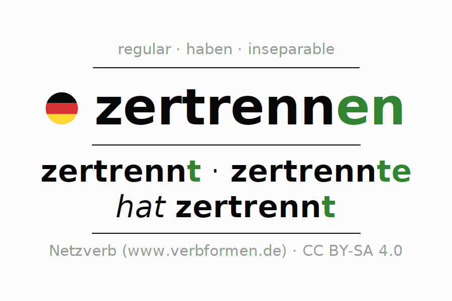 Entire conjugation of the German verb zertrennen. All tenses are clearly represented in a table.