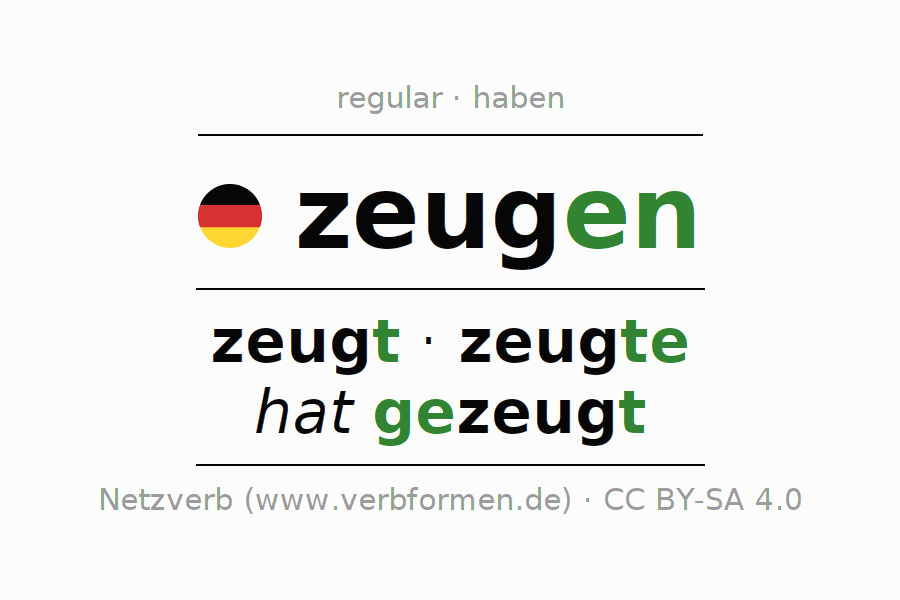 Entire conjugation of the German verb zeugen. All tenses and modes are clearly represented in a table.
