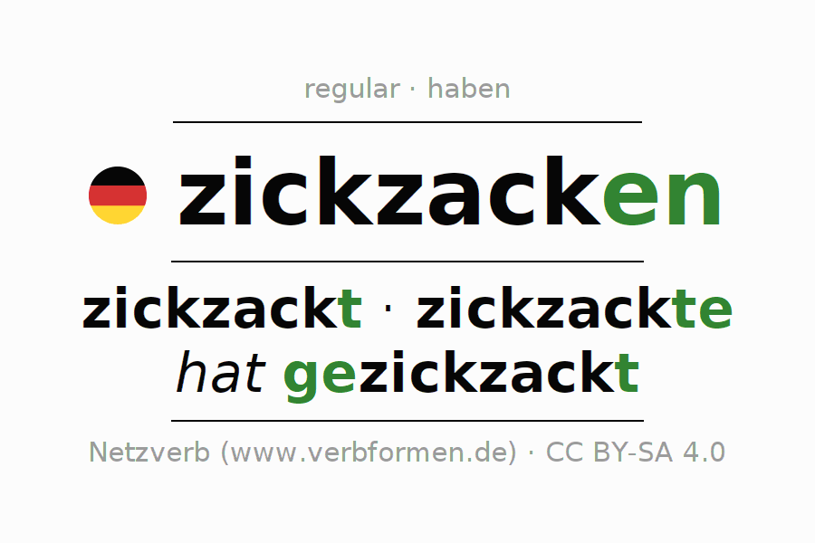 Entire conjugation of the German verb zickzacken (hat). All tenses and modes are clearly represented in a table.