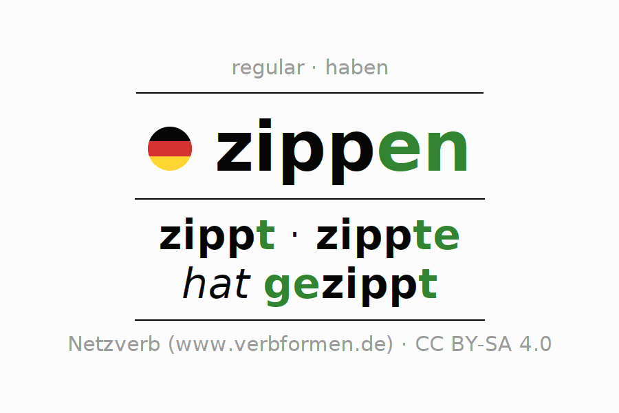 Entire conjugation of the German verb zippen. All tenses are clearly represented in a table.