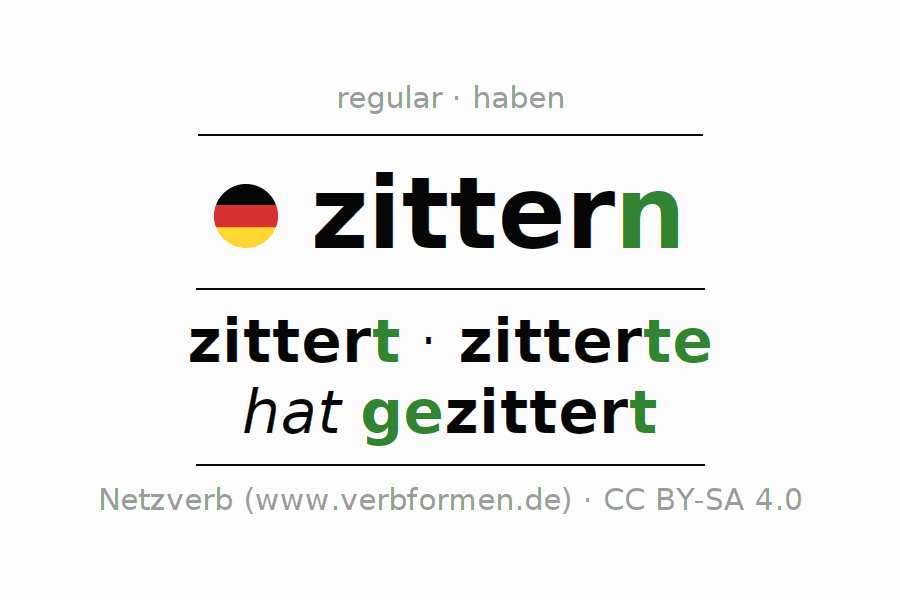 Entire conjugation of the German verb zittern. All tenses are clearly represented in a table.