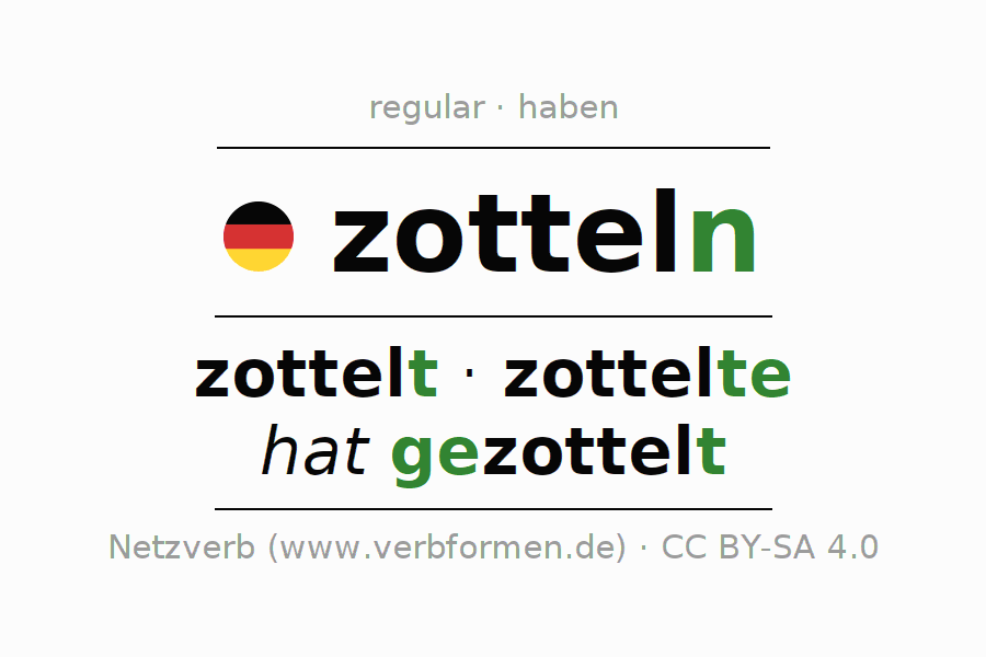 Entire conjugation of the German verb zotteln (hat). All tenses are clearly represented in a table.