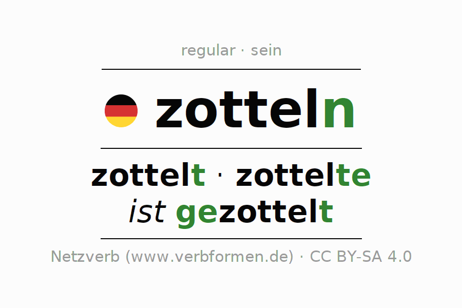 Entire conjugation of the German verb zotteln (hat). All tenses and modes are clearly represented in a table.