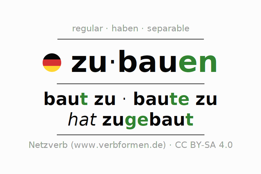 Conjugation of German verb zubauen
