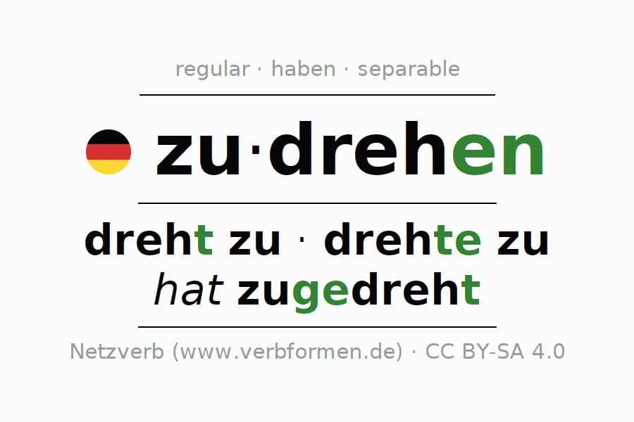 Conjugation of verb zudrehen