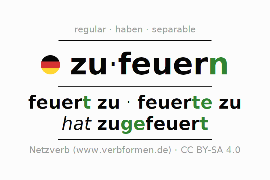 Conjugation of German verb zufeuern