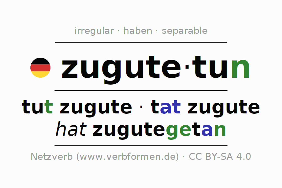 Entire conjugation of the German verb zugutetun. All tenses are clearly represented in a table.
