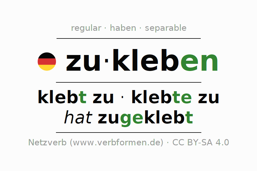 Entire conjugation of the German verb zukleben. All tenses and modes are clearly represented in a table.