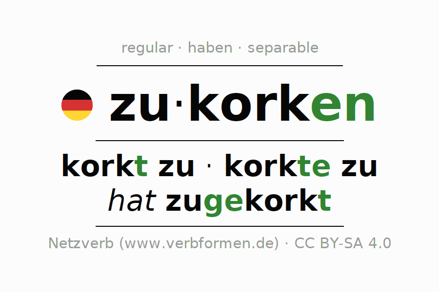 Conjugation of German verb zukorken