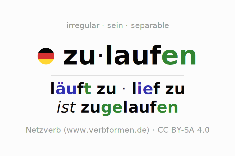 Conjugation of German verb zulaufen
