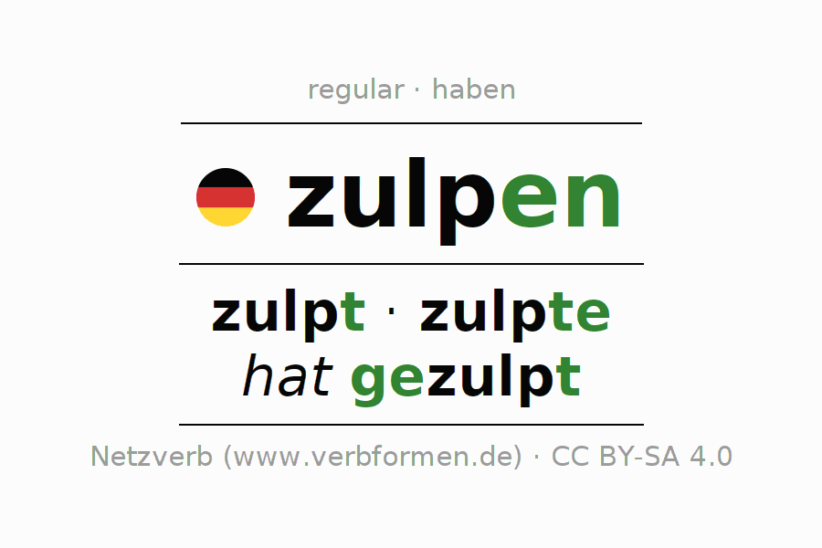 Entire conjugation of the German verb zulpen. All tenses and modes are clearly represented in a table.
