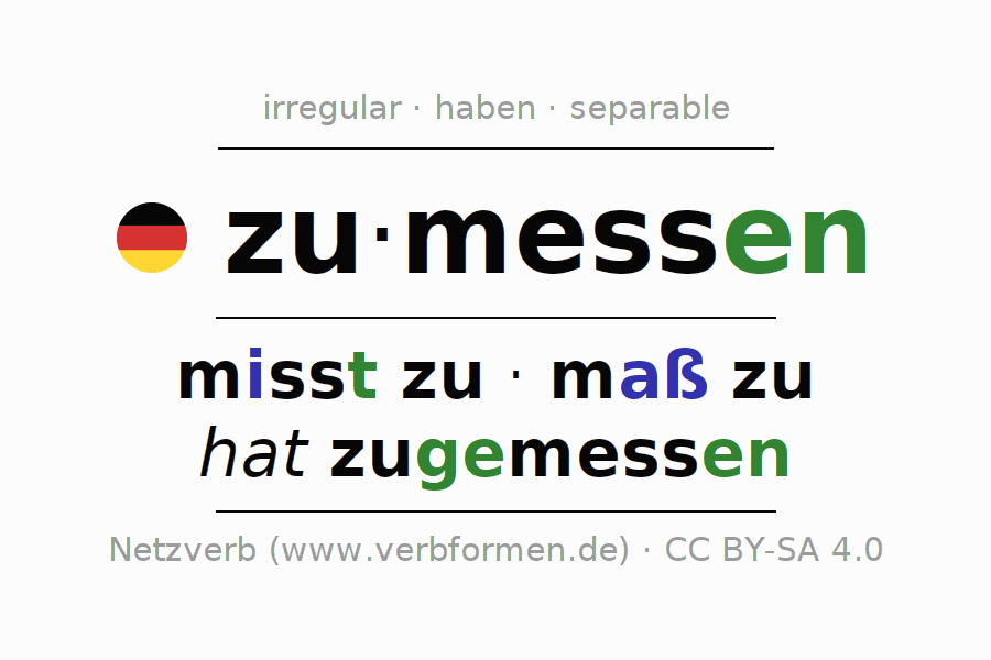 Entire conjugation of the German verb zumessen. All tenses are clearly represented in a table.