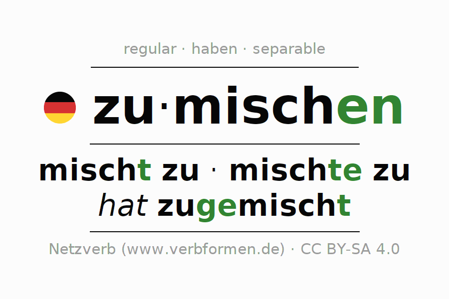 Conjugation of German verb zumischen
