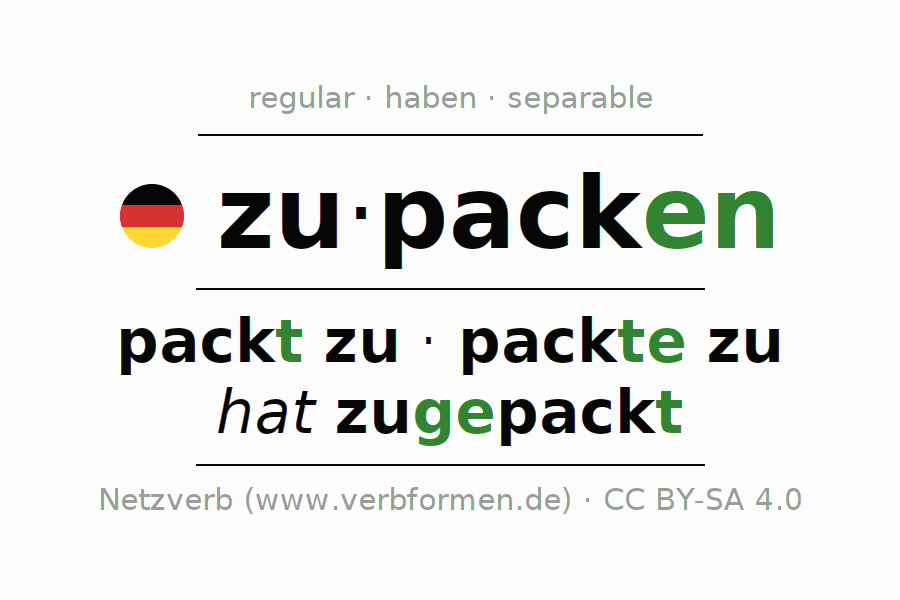 Entire conjugation of the German verb zupacken. All tenses are clearly represented in a table.