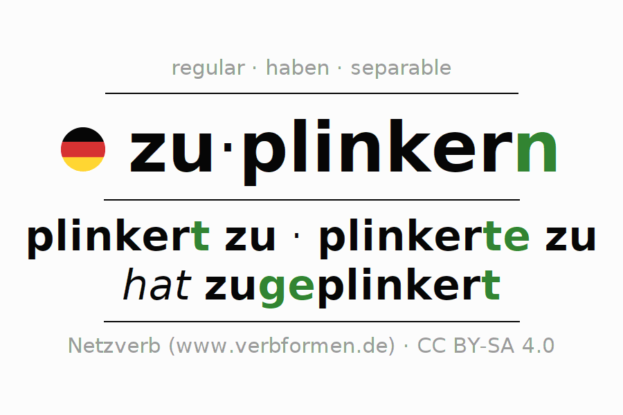 Conjugation of German verb zuplinkern