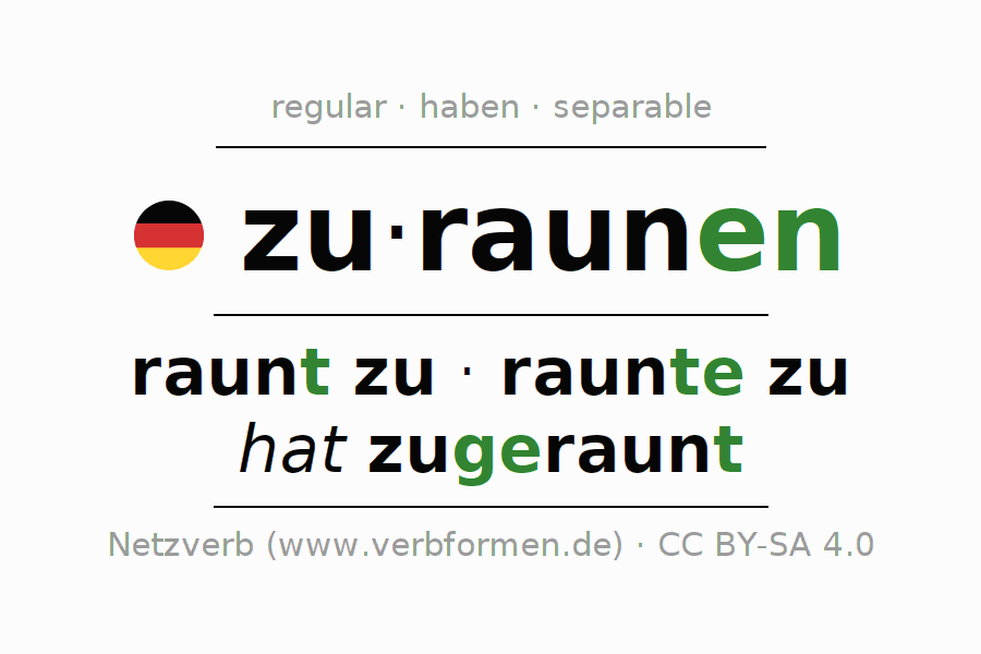 Conjugation of German verb zuraunen