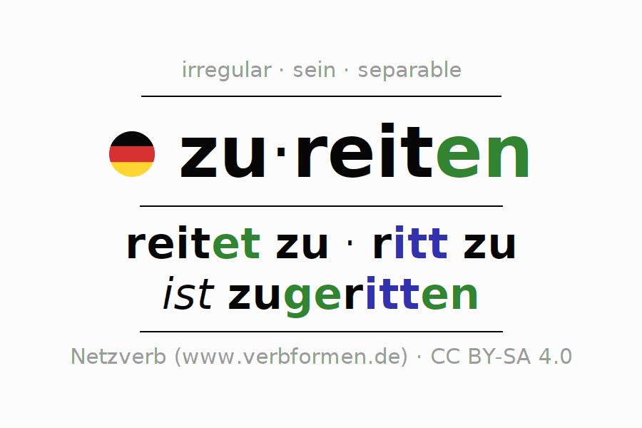 Conjugation of German verb zureiten (ist)