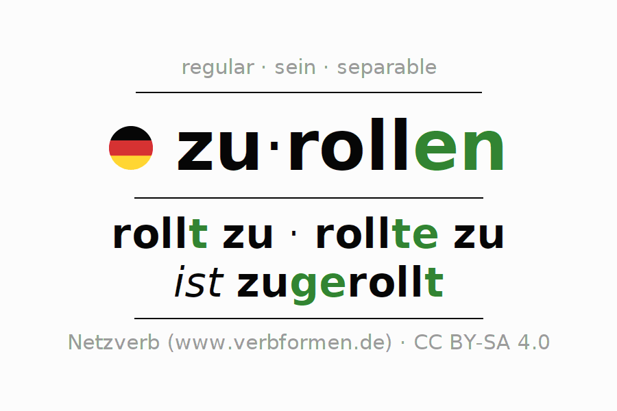 Entire conjugation of the German verb zurollen (hat). All tenses are clearly represented in a table.