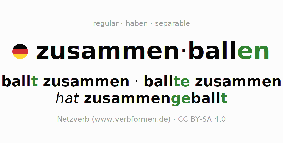 Conjugation of German verb zusammenballen