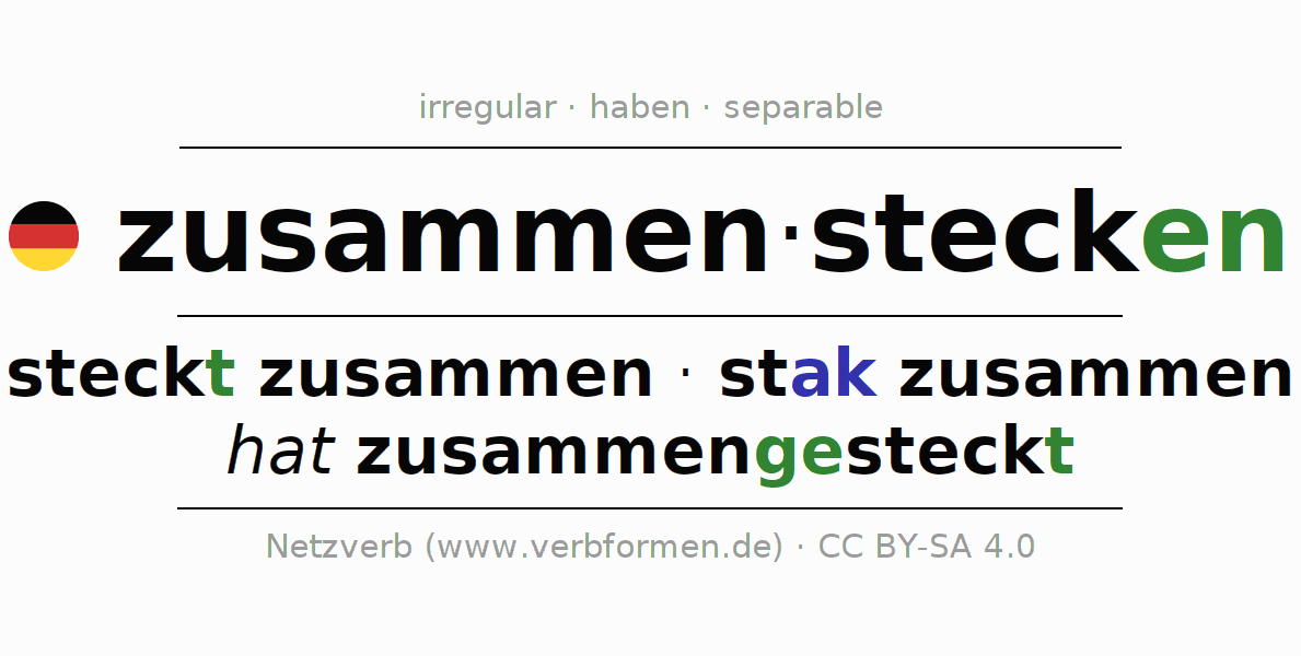 Entire conjugation of the German verb zusammenstecken (regelm) (ist). All tenses are clearly represented in a table.