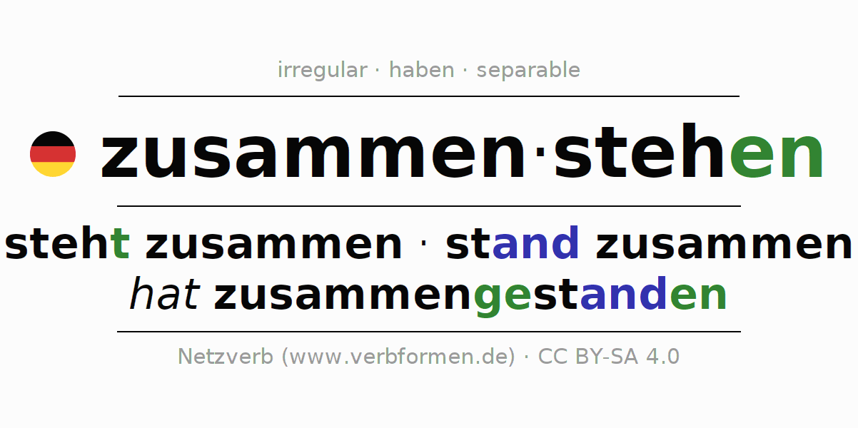 Conjugation of German verb zusammenstehen (hat)
