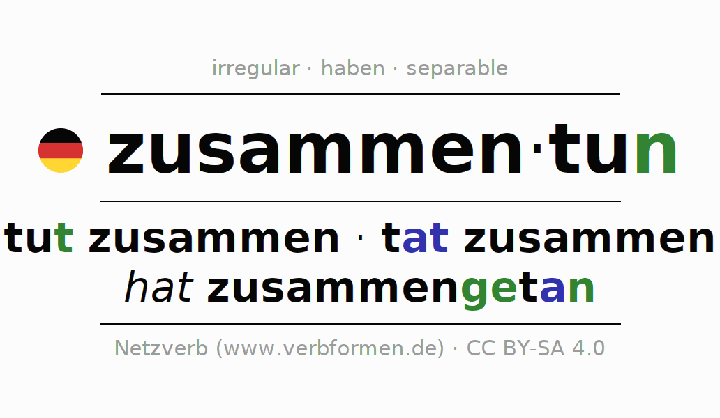 Entire conjugation of the German verb zusammentun. All tenses are clearly represented in a table.