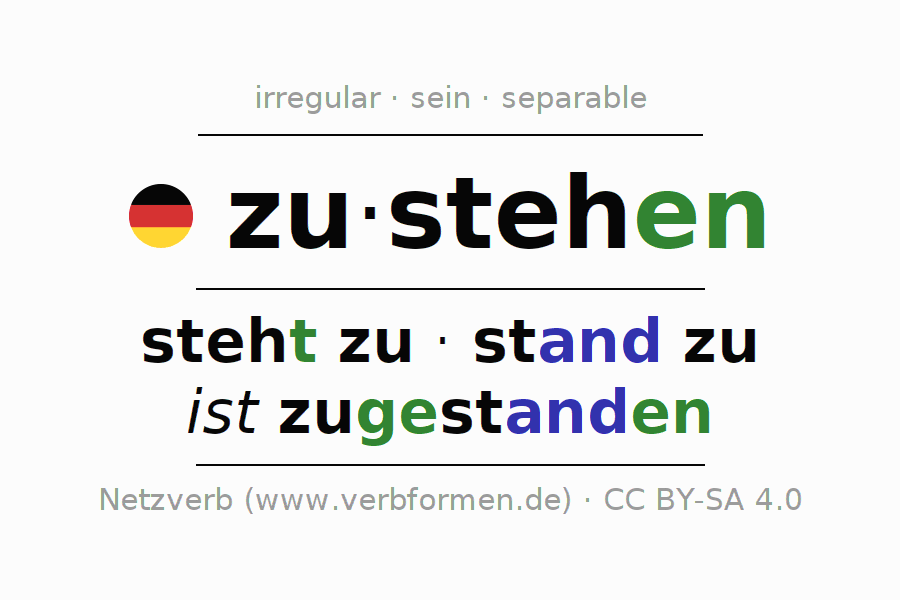 Entire conjugation of the German verb zustehen (hat). All tenses are clearly represented in a table.