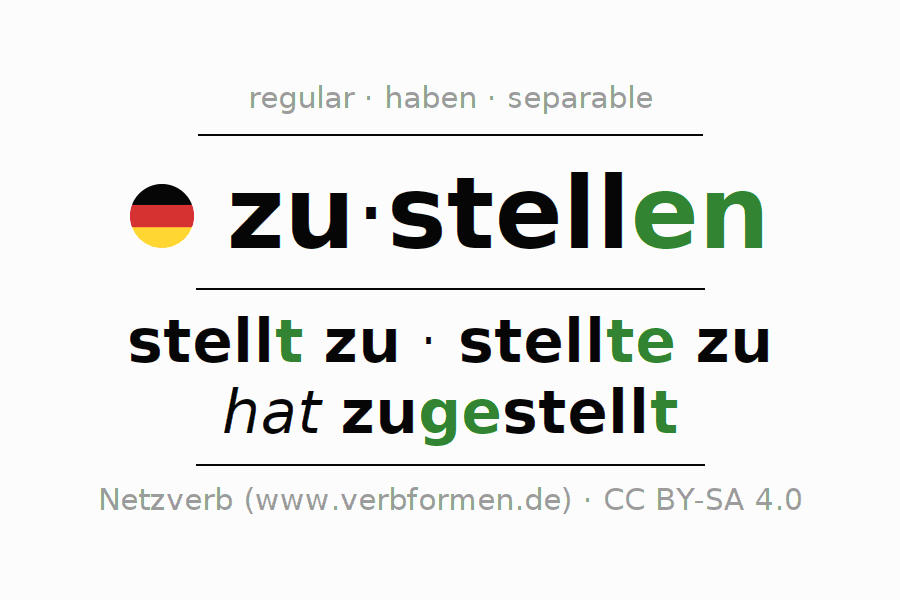 Entire conjugation of the German verb zustellen. All tenses are clearly represented in a table.