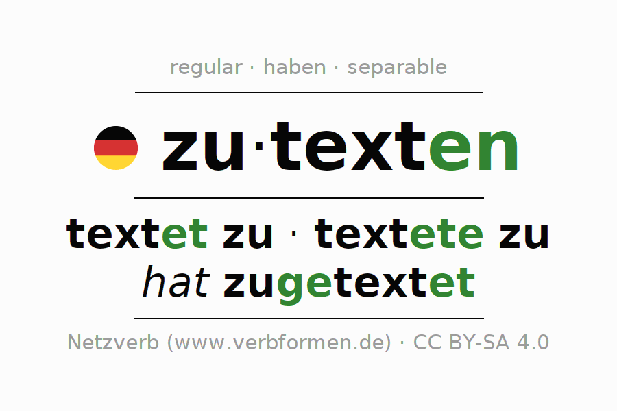 Entire conjugation of the German verb zutexten. All tenses are clearly represented in a table.