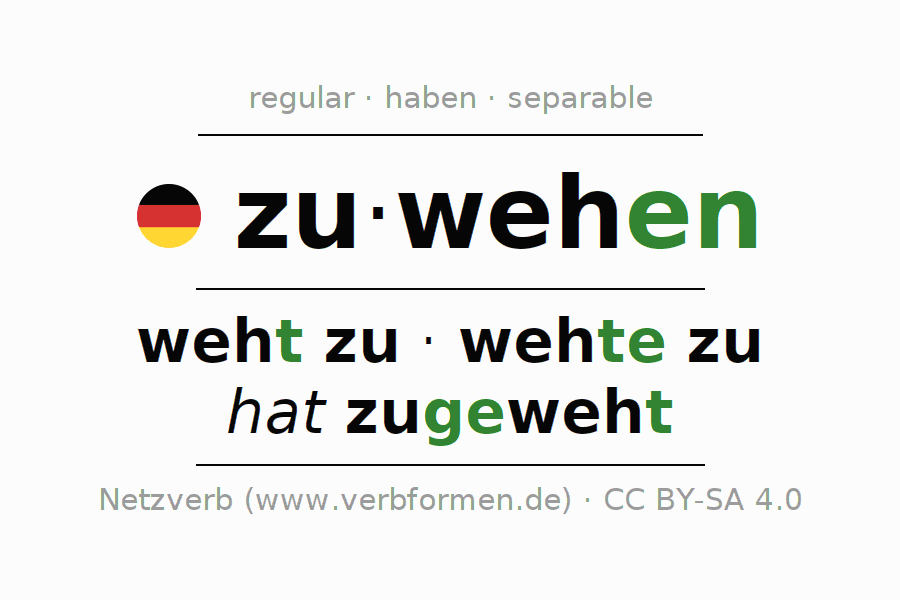 Conjugation of German verb zuwehen (hat)