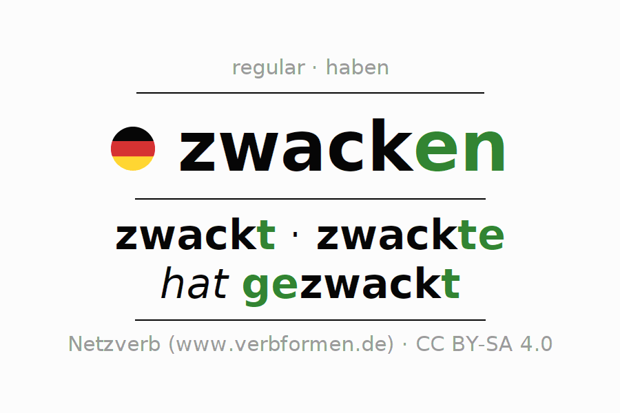 Entire conjugation of the German verb zwacken. All tenses and modes are clearly represented in a table.