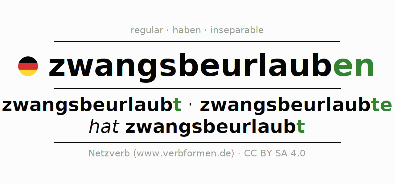 Entire conjugation of the German verb zwangsbeurlauben. All tenses are clearly represented in a table.