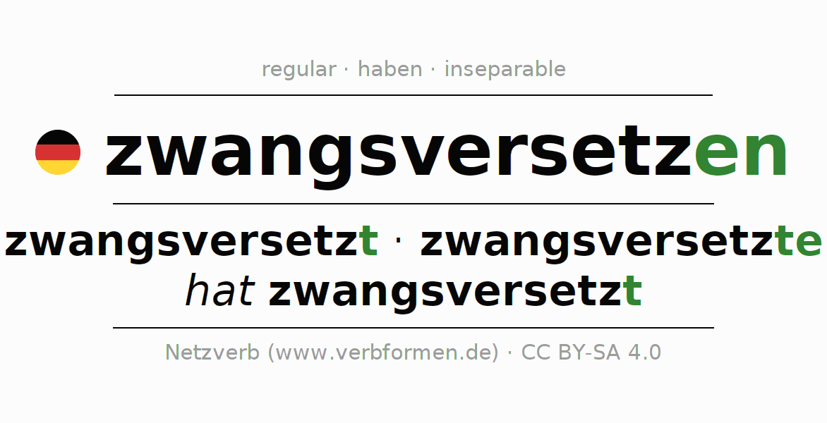 Entire conjugation of the German verb zwangsversetzen. All tenses are clearly represented in a table.