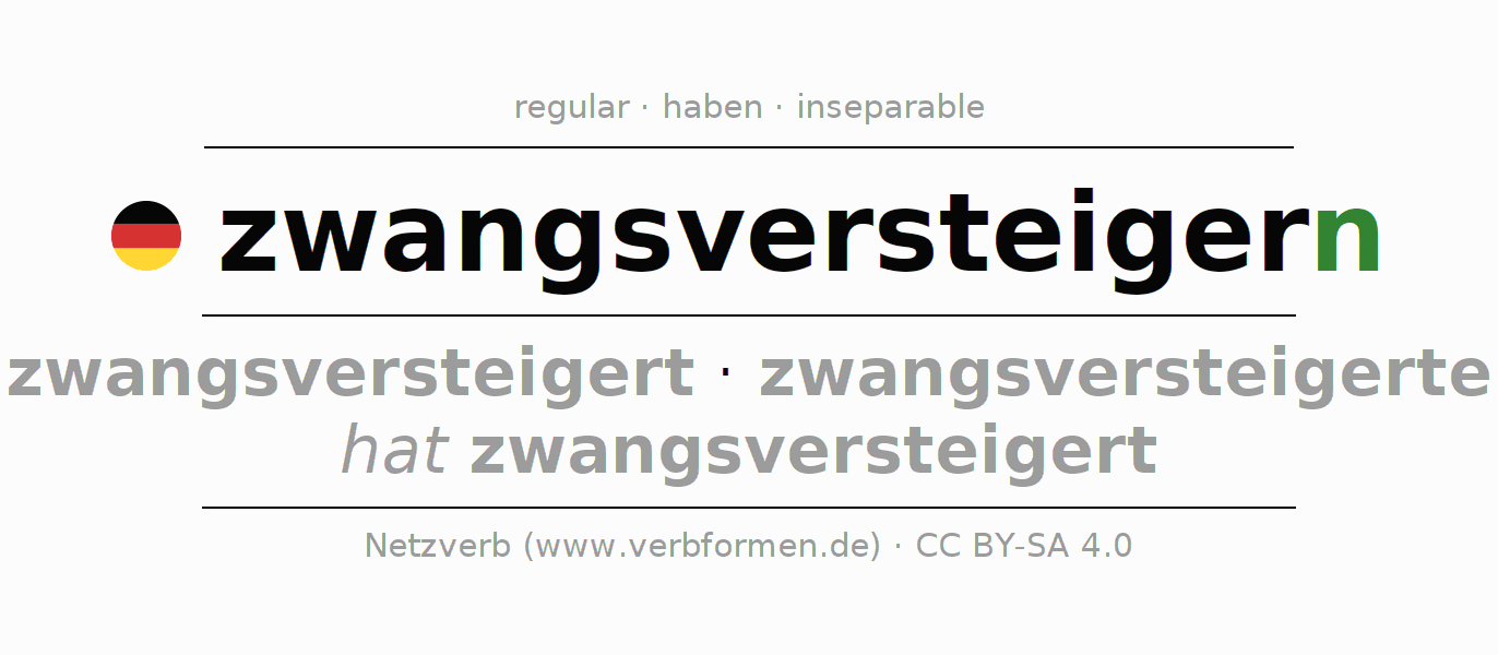 Entire conjugation of the German verb zwangsversteigern. All tenses are clearly represented in a table.