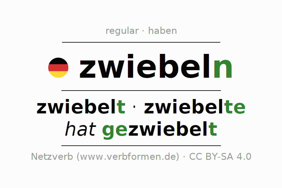 Entire conjugation of the German verb zwiebeln. All tenses are clearly represented in a table.