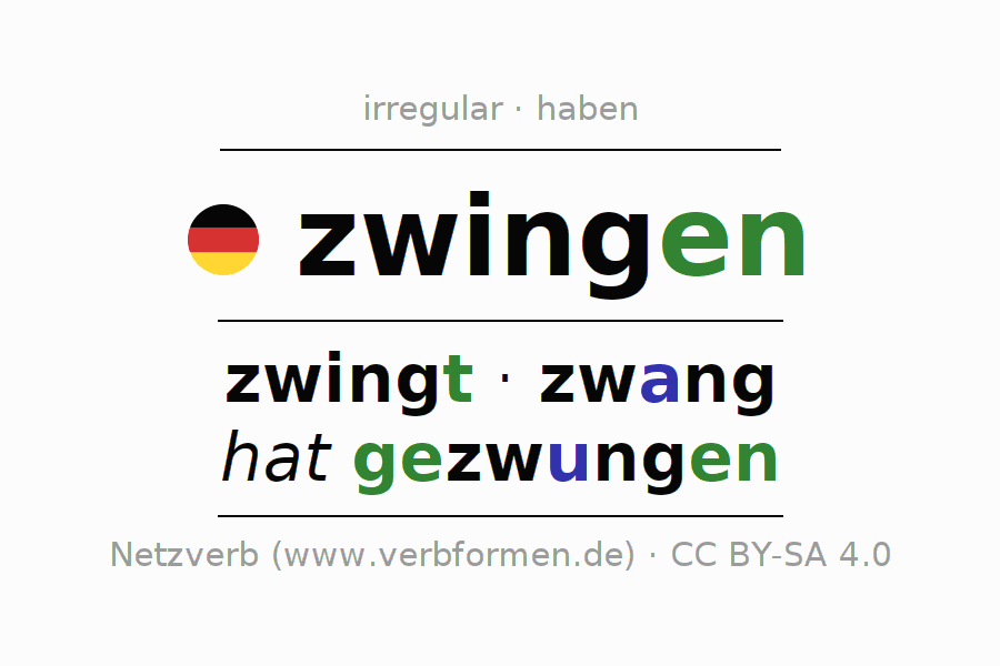 Conjugation of German verb zwingen