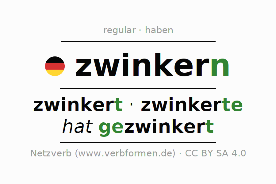 Entire conjugation of the German verb zwinkern. All tenses and modes are clearly represented in a table.