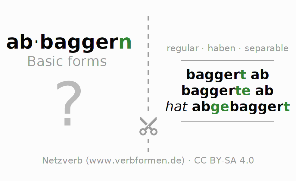 Flash cards for the conjugation of the verb abbaggern